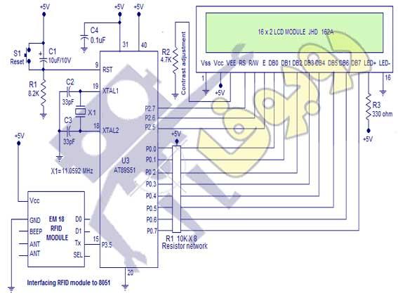 پروژه قفل دیجیتالی کارتی با فناوری RFID