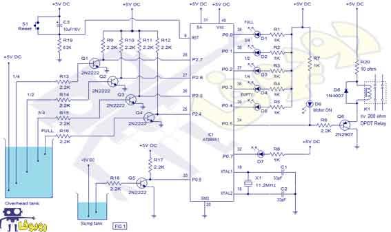 پروژه کنترل سطح آب مخزن با میکروکنترلر 8051